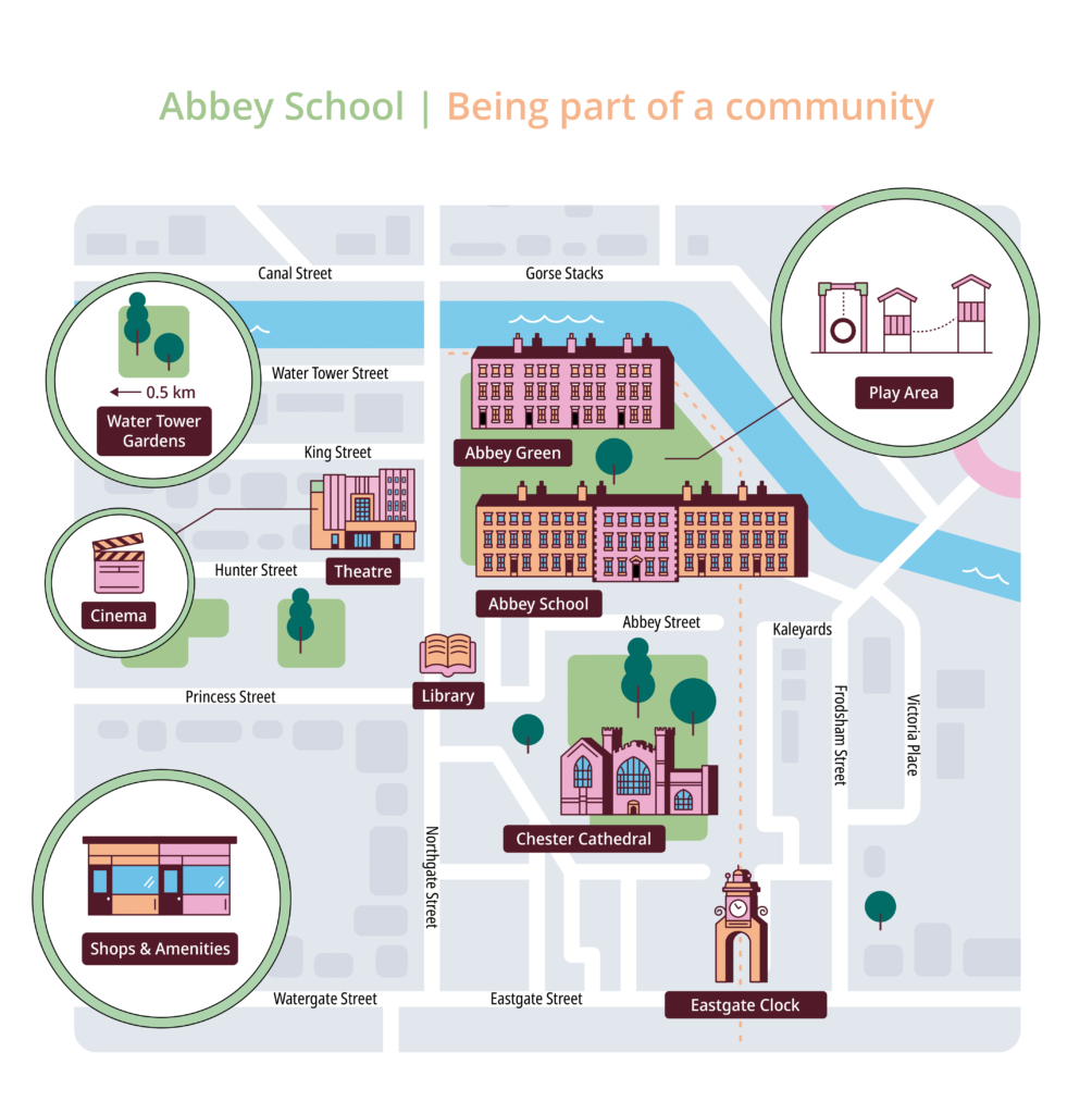 Abbey School map of Chester